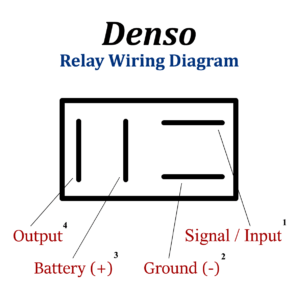 denso relay 4 pin wiring diagram benign blog rh benignblog com Whi Denso 4 Pin Relay 12 Volt Relay Wiring Diagrams