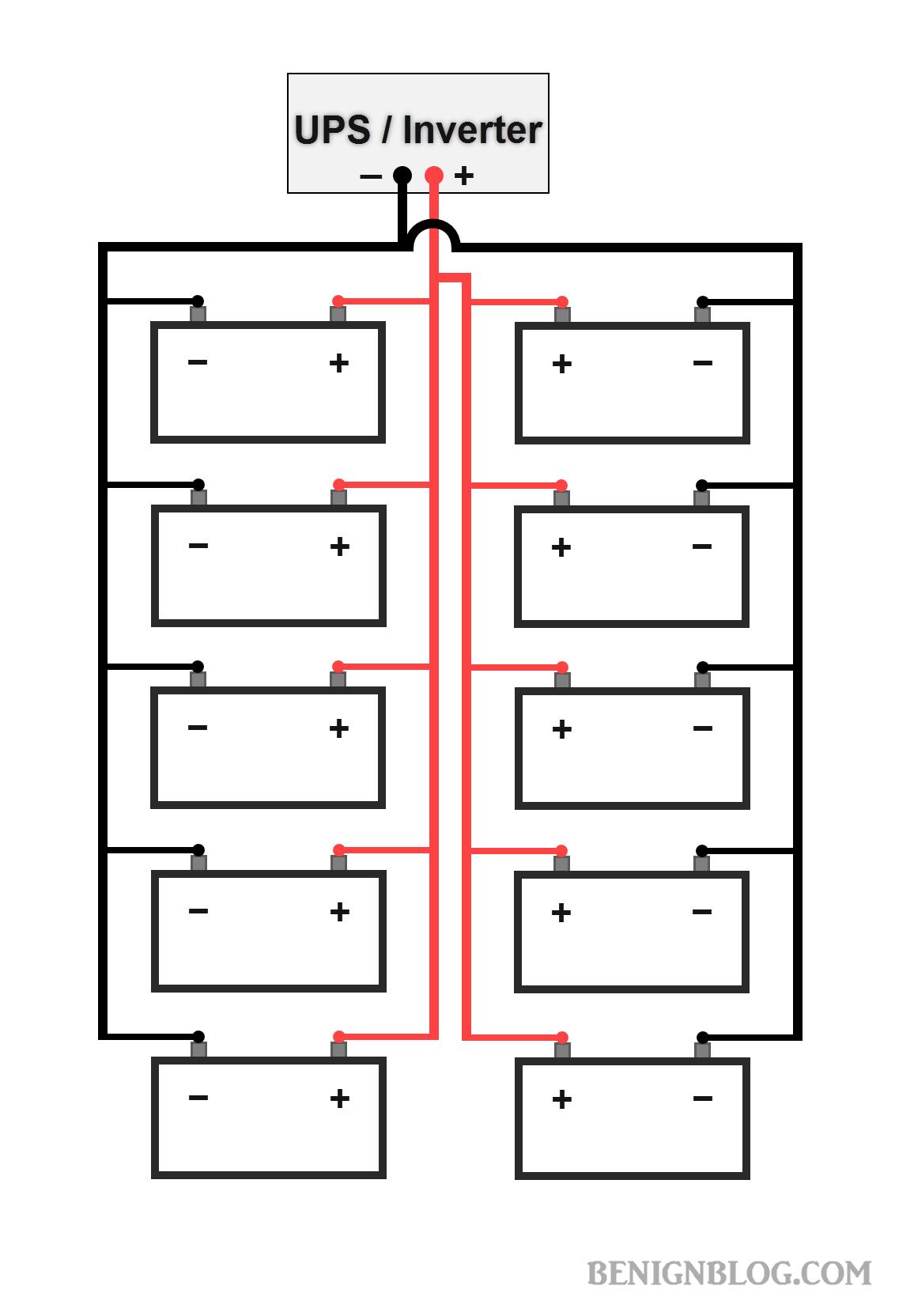 [TVPR_3874]  D1CA Apc Smart Ups 1500 Battery Wiring Diagram - Trusted Wiring Diagrams |  Wiring Library | Apc Wiring Battery Diagram |  | Wiring Library