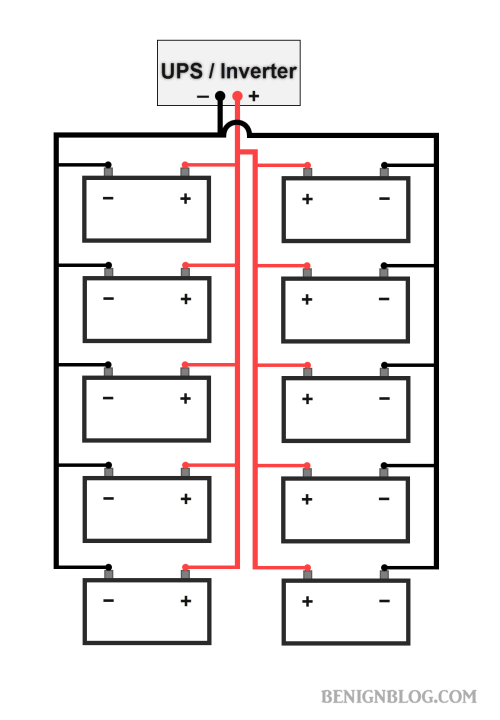 10 Batteries Connected in Parallel with Power Inverter / UPS - Wiring Diagram
