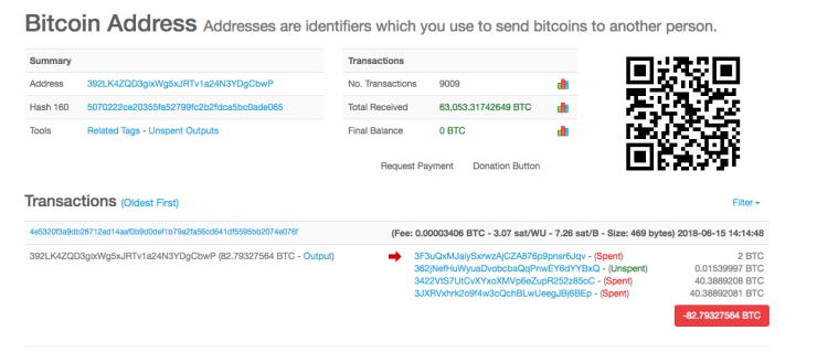 DEXFIN Lansează Crypto Exchange european ca o soluție unică pentru toți | Platon Blockchain
