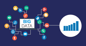 Importance of Digital Advertisement and Role of Big Data Analysis