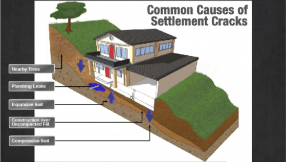 Common Causes of Foundation Cracks