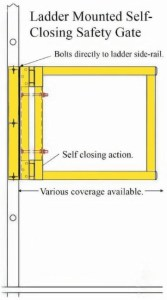 Protect-O-Gate: Self-Closing Swing Gate