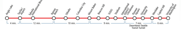 getting personal on Seattle's light rail