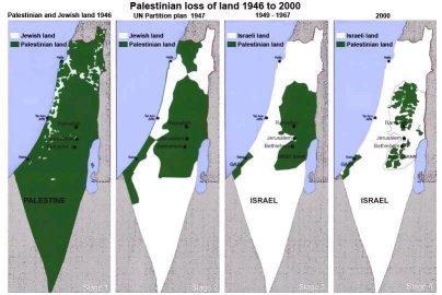 israeli colonization