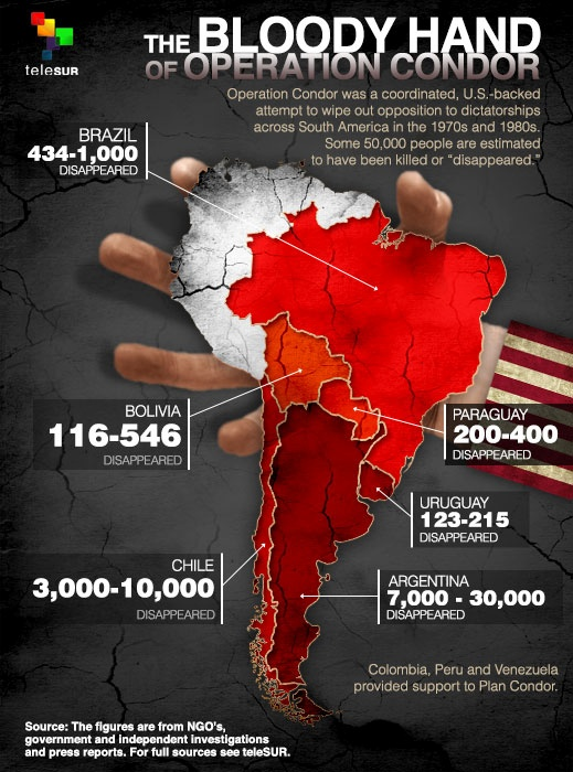 operation condor graphic