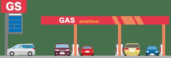ガソリンスタンドにタイヤ処分依頼