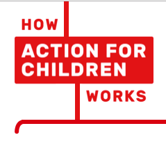 Action for Children's Giant Wiggle