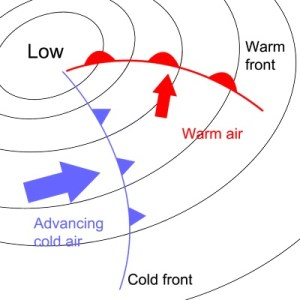 high and low pressure – beansteengeogblog