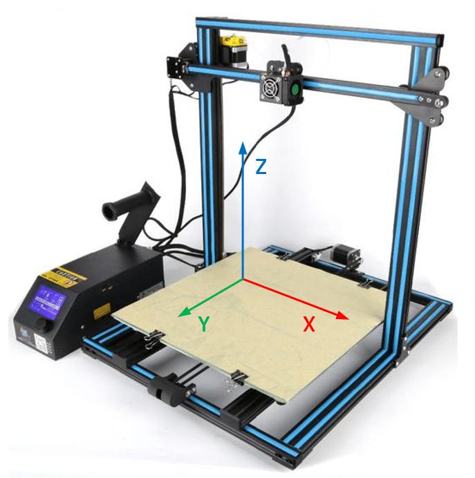 Les axes sur une imprimante cartésienne