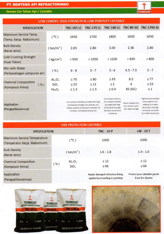 Low Cement + Fire Protection Castable