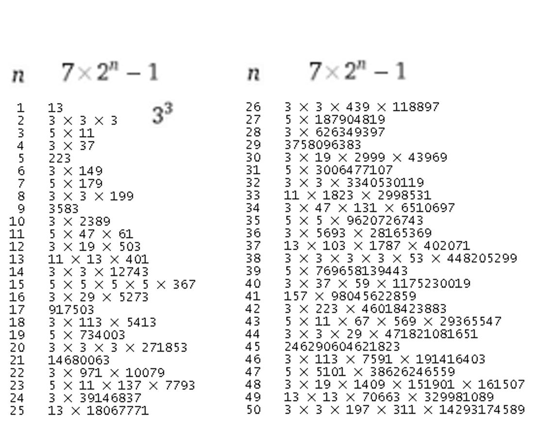 Factors Of 7 2 N 1