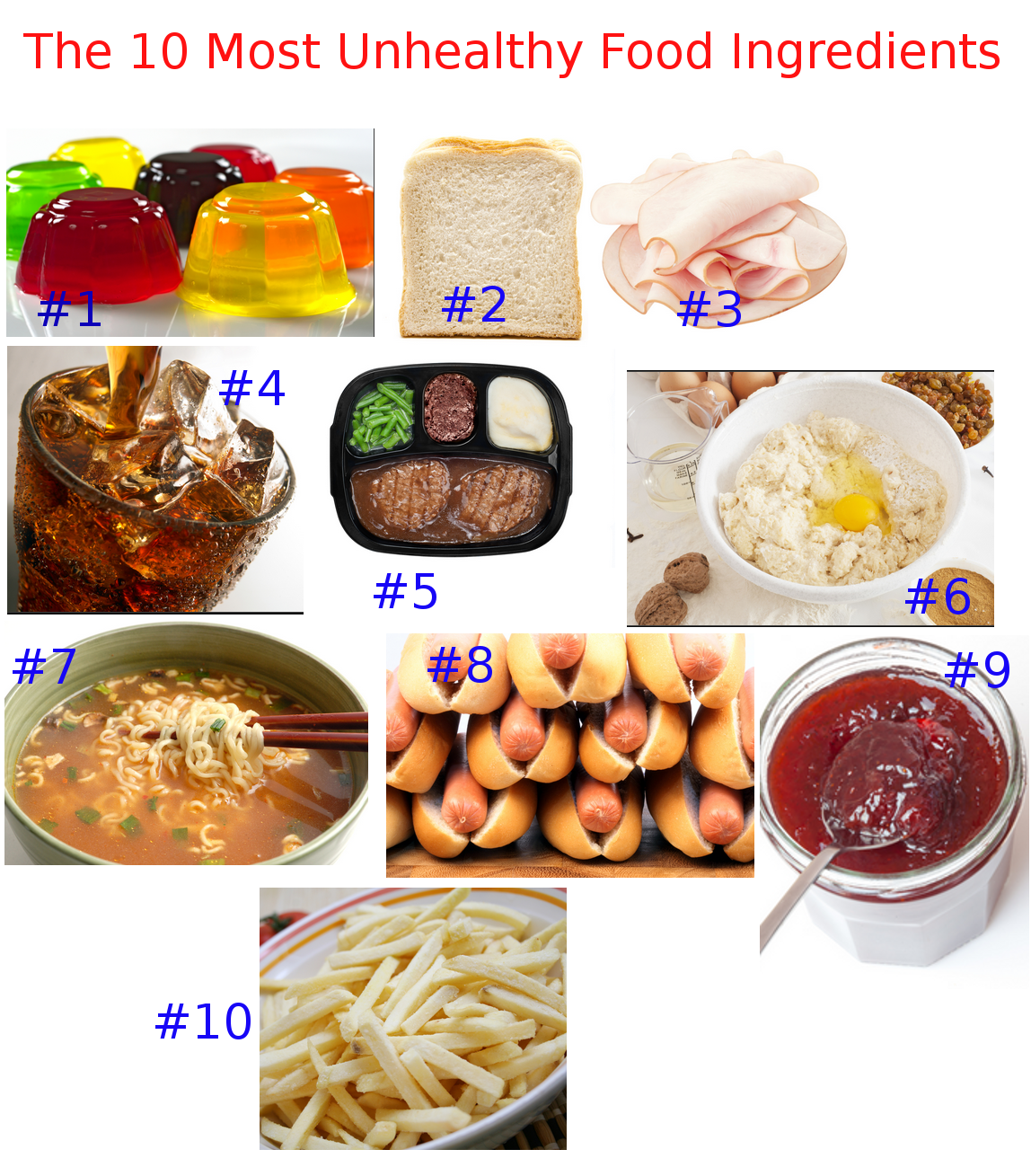 10 Most Unhealthy Food Ingre Nts