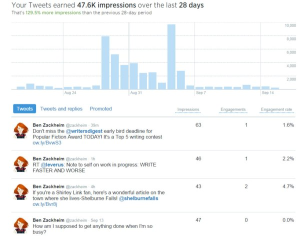 Twitter-analytics-to-avoid-