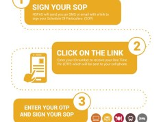 how to sign your NSFAS SOP