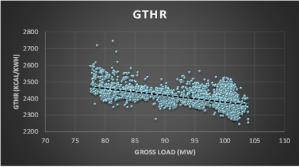 Heat Rate Variability Analysis – Pembuatan Grafik