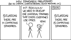 XKCD: Standards