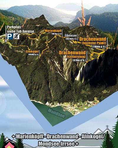 Tourgrafik der Bergtour mit Hund auf die Drachenwand