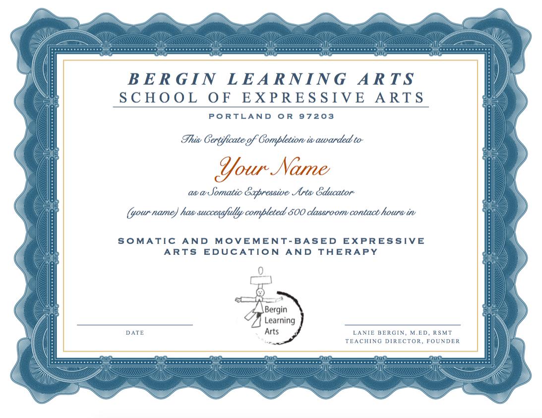 Pdx Exa 500 Hour Training Program Overview Bergin