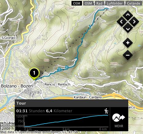 Berglaufen Speedhiking in Südtirol