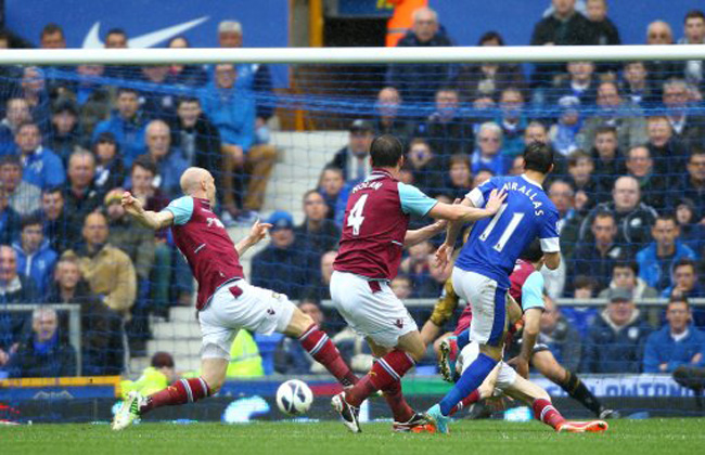Prediksi West Ham United Vs Everton