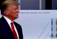 Kekayaan Trump