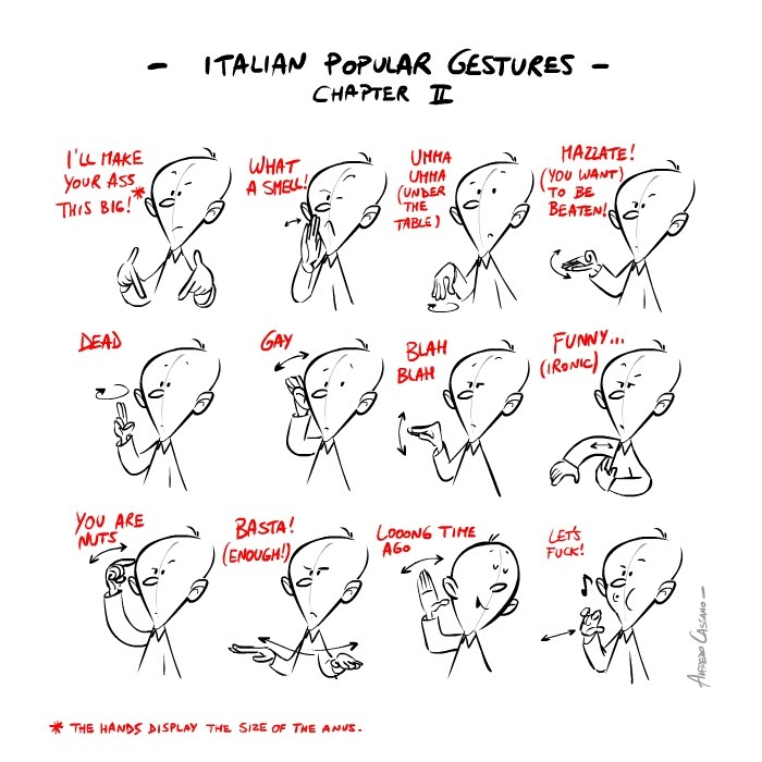 Gestures (2/3)