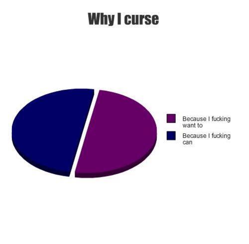 why i curse