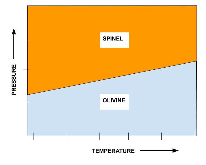 i2 phase diagram phase diagram the berkeley science review  phase diagram the berkeley science review