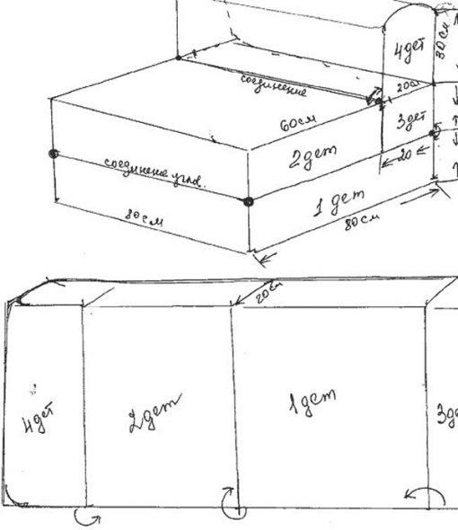 Mga hindi pangkaraniwang materyales para sa upholstery ng kasangkapan