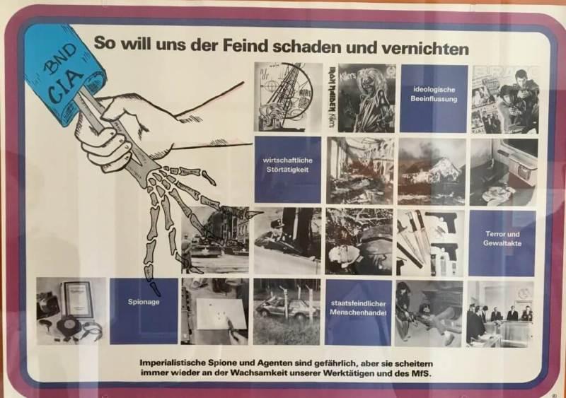 Stasis fjendebillede i DDR