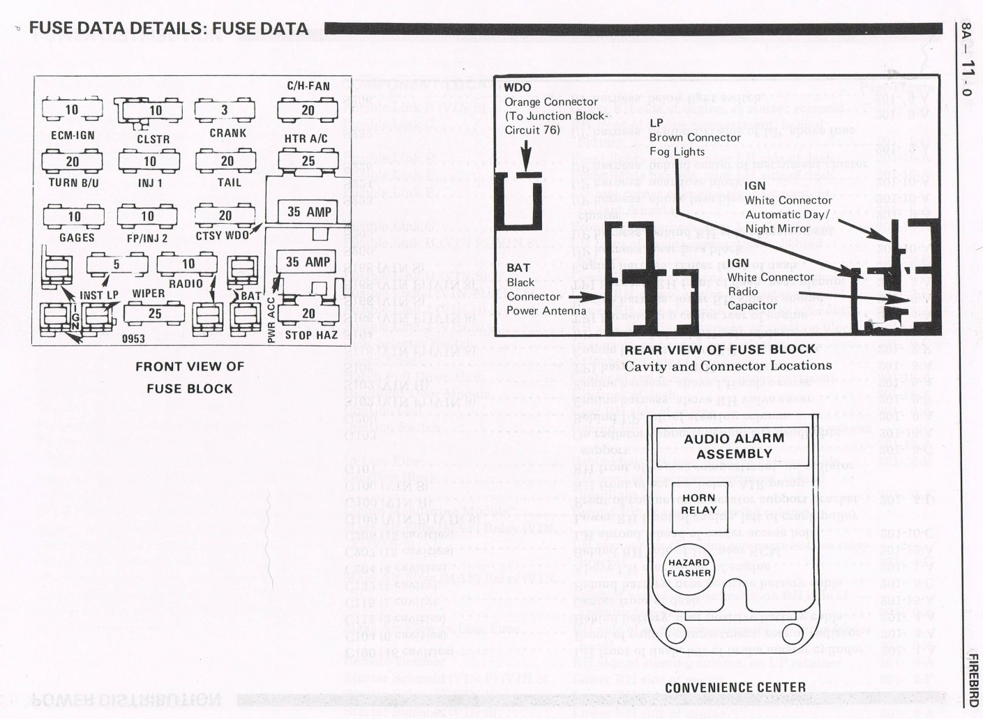 FuseFirebird87  Camaro Fuse Panel Diagram on camry fuse diagram, buick fuse diagram, dakota fuse diagram, rav4 fuse diagram, dodge fuse diagram, colorado fuse diagram, suburban fuse diagram, miata fuse diagram, focus fuse diagram, impala fuse diagram, transit connect fuse diagram, altima fuse diagram, automotive fuse diagram, acadia fuse diagram, solstice fuse diagram, liberty fuse diagram, ranger fuse diagram, jaguar fuse diagram, s10 fuse diagram, durango fuse diagram,