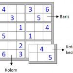 Cara Bermain Sudoku 6×6