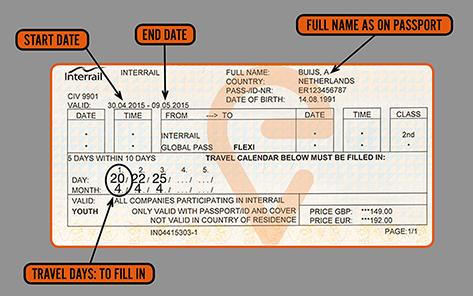 Interrail biletine detaylı bakış, 10-5 esnet bilet