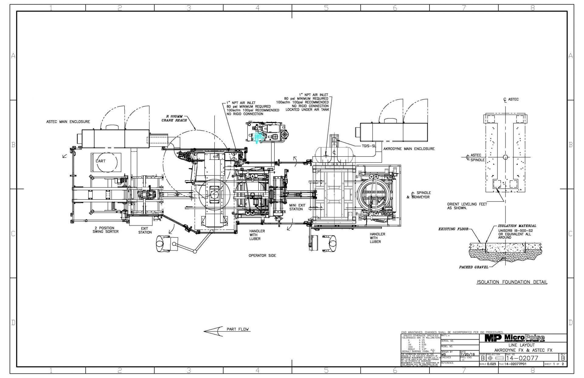 AkroDYNE FX ASTEC FX Line Layout_2 e1476893214776 1998 cadillac deville engine diagram