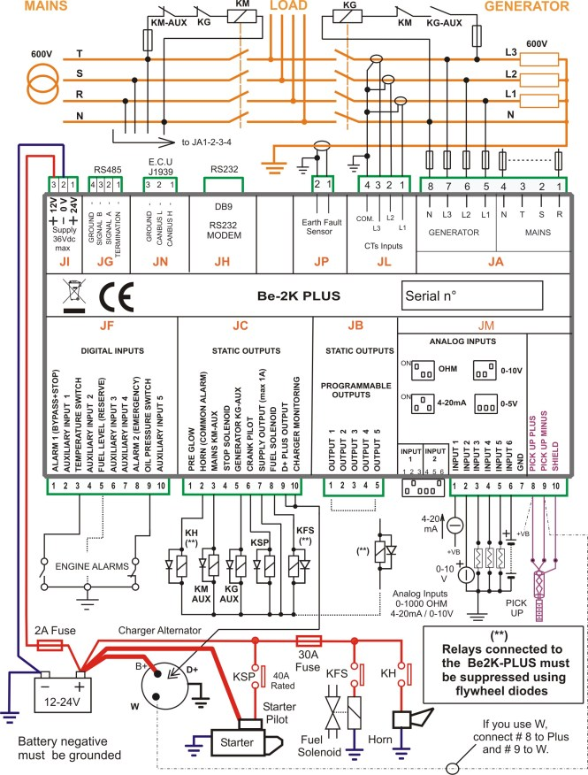 generator control panel wiring diagram wiring diagram generator control panel wiring diagram and hernes