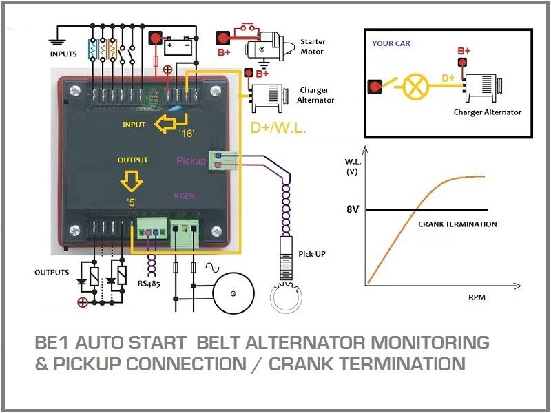Generator Auto Start Circuit Diagram
