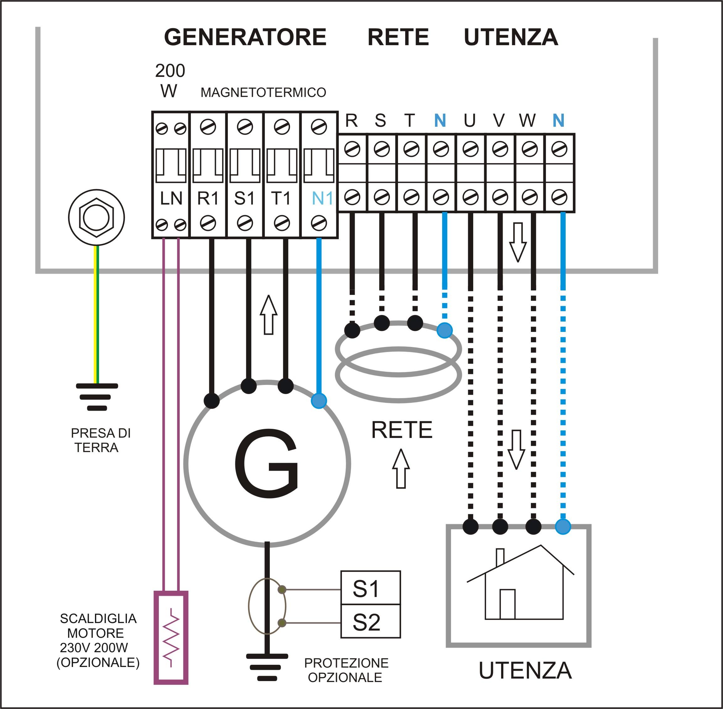 Quadro Automatico Gruppo Elettrogeno 40kva Generator