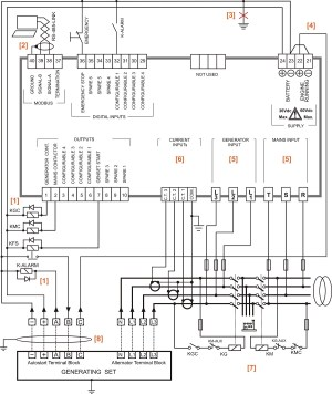 Automatic transfer switch circuit diagram – genset controller