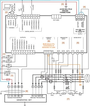 automatic transfer switch diagram – genset controller