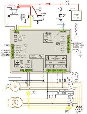 AMF controller wiring diagram – generator controller