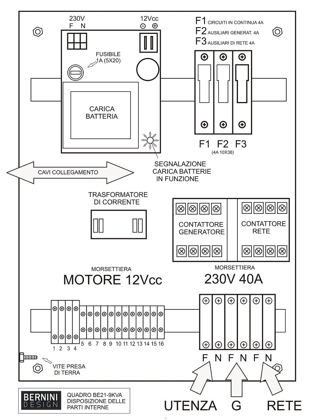 Quadro Automatico Gruppo Elettrogeno 9kva Automatismes