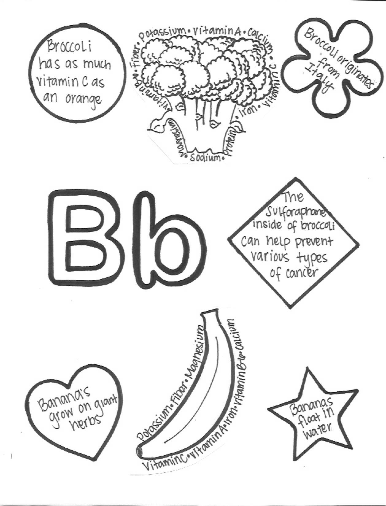 Letter B Coloring Page Berry Lemony