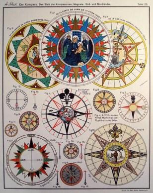 Zeichnung: Übersicht: Kompassteile