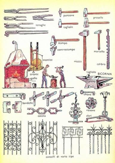 Buchillustration: Kunstschmied, Werkzeuge und Produkte