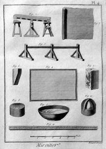 sw-Abb.: einzelne Teile der Spiegelherstellung