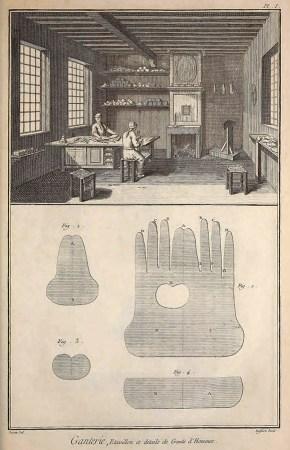 Zuschnitt eines Handschuhe und Werkstatt