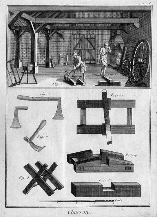 sw-Illu: Werkzeuge und Werkstatt der Stellmacher