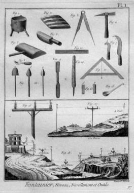 Brunnenbauer, Brunnenbau, Werkzeuge
