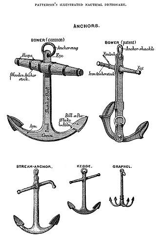 sw-Zeichnung: verschiedener Ankertypen